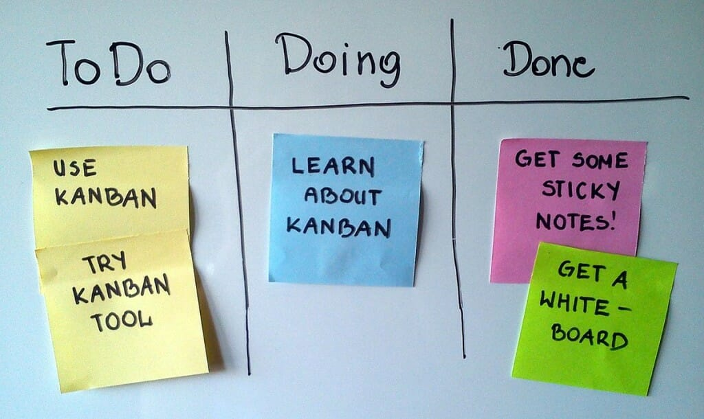 """Simple-kanban-board-"" by Jeff.lasovski - Own work. Licensed under CC BY-SA 3.0 via Wikimedia Commons - https://commons.wikimedia.org/wiki/File:Simple-kanban-board-.jpg#/media/File:Simple-kanban-board-.jpg"